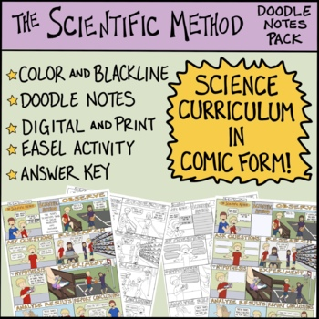 Scientific Method Comic