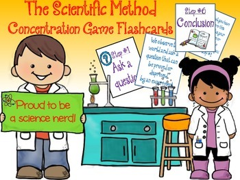 Scientific Method - Concentration Flash Card Game