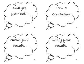 Scientific Method Cooperative Story Sort