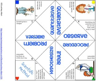 Scientific Method Cootie Catcher