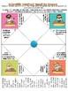 Scientific Method Cootie Catchers (editable)