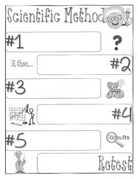 Scientific Method Creative Notes Guide