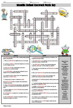 Scientific Method Crossword