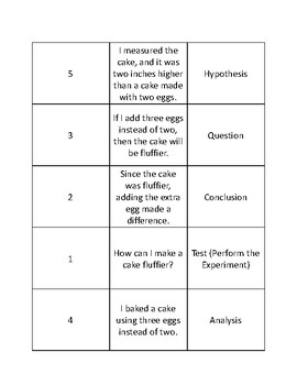 Scientific Method Cut Out Practice and Key