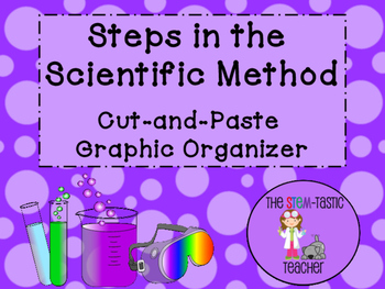 Scientific Method Cut & Paste Graphic Organizer