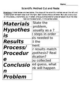 Scientific Method Cut and Paste