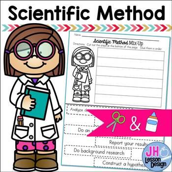 Scientific Method: Cut and Paste