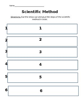 Scientific Method Cut and Paste Steps In Order or Reusable Mat