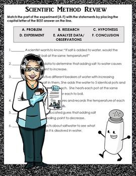 Scientific Method SORT Cut and Paste w/ Descriptions & Examples! REVIEW! ASSESS!