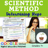 Scientific Method Determining Steps- Digital
