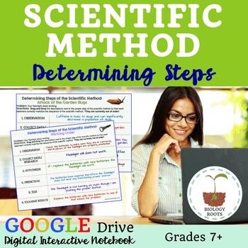Scientific Method Determining Steps- Digital