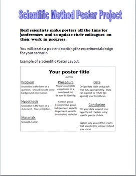 Scientific Method Differentiated Poster Project
