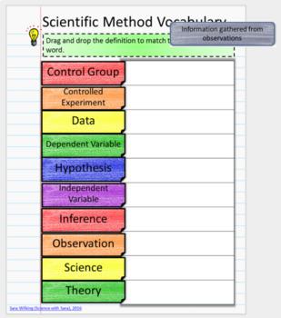 Scientific Method Digital Interactive Notebook