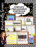 Scientific Method Digital Interactive Notebook Elementary-