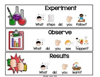 Scientific Method Sequence Cards