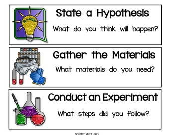 Scientific Method Sequence Cards