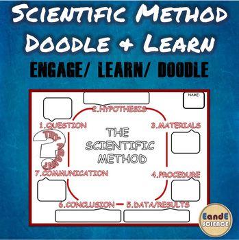 Scientific Method- Science Doodle Notes