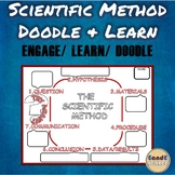Scientific Method- Science Doodle & Learn Notes