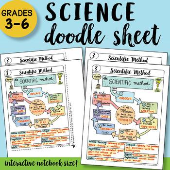 Free scientific method doodle sheet easy to use notes ppt included scientific method doodle sheet easy to use notes ppt included ibookread Download
