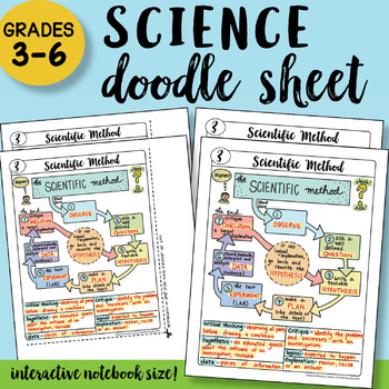 FREE!! Scientific Method Doodle Notes Sheet - So Easy to Use! PPT Included!
