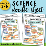 FREE!! Scientific Method Doodle Sheet - Easy to Use Notes! PPT Included!