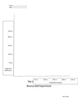 Scientific Method- Experiment and Assessment