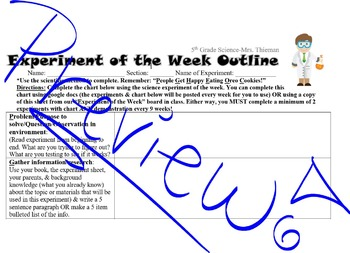 Scientific Method Experiment of the Week Outline