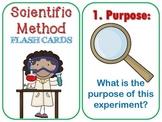 Scientific Method Flash Cards