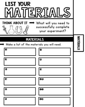 Scientific Method Flip Book - STEM