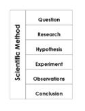 Scientific Method Flip Book for Interactive Notebooks