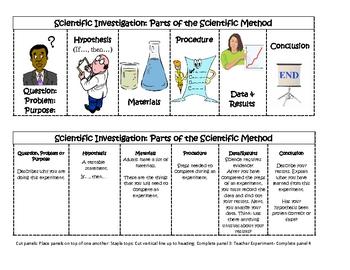 Scientific Method : Flip, Learn, Describe, and Identify