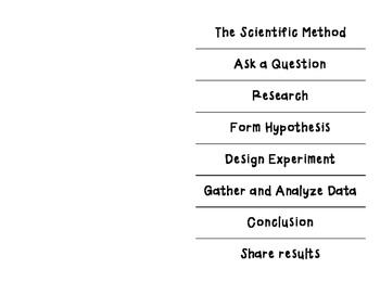 Scientific Method Flipbook!