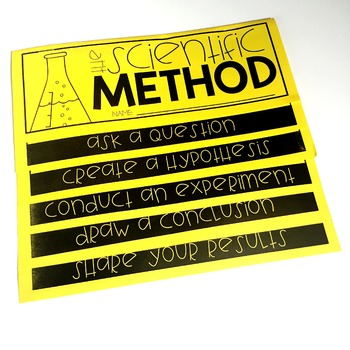 Scientific Method Flipbook & Posters