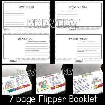 Scientific Method Flipper Book