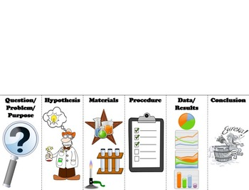 The Scientific Method Foldable for any Science Experiment