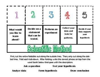 Scientific Method Foldable.