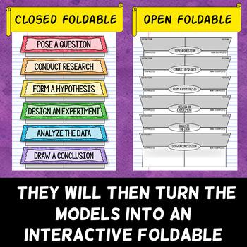 Scientific Method Foldable - Frayer Model Format - Great for INBs!