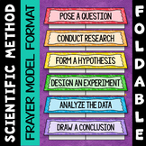 Scientific Method Foldable - Great for Interactive Notebooks