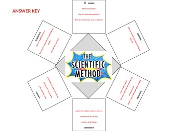 Scientific Method Foldable - Perfect for Interactive Notebooks!