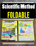 Scientific Method Foldable for INB