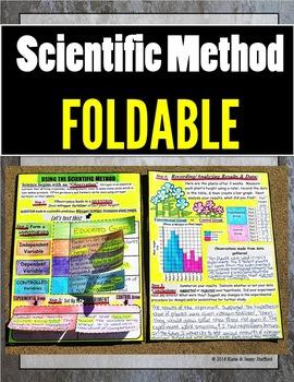 Scientific Method Foldable for INB