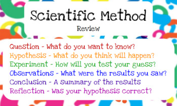 Scientific Method - Gobstopper Experiment