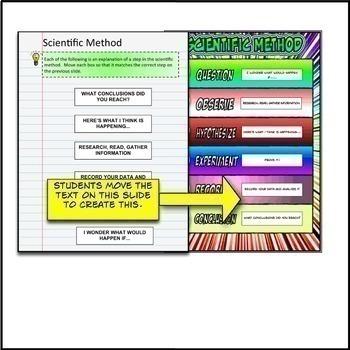 Scientific Method Google Drive Interactive Notebook