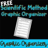 Scientific Method Graphic Organizer