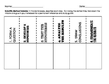 Scientific Method Graphic Organizers