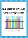 Scientific Method Graphic Organizers - Elementary School Science