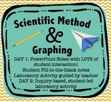Scientific Method & Graphing Interactive Notes and Lab Activity