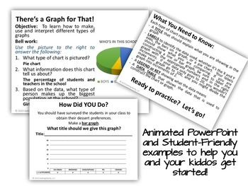 Scientific Method - Graphing Practice
