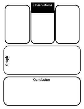 Scientific Method Guide
