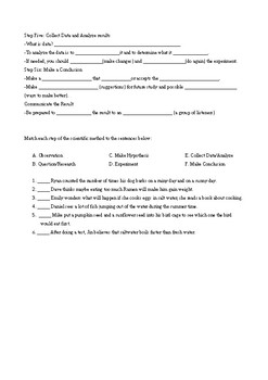 Scientific Method Guided Notes